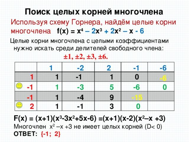 Поиск целых корней многочлена Используя схему Горнера, найдём целые корни многочлена  f(x) = x 4  – 2 x 3  + 2 x 2  – x - 6 Целые корни многочлена с целыми коэффициентами нужно искать среди делителей свободного члена:  ±1, ±2, ±3, ±6. 2 -2 1 -1 -6 1 0 1 -1 1 -6 -1 1 0 -3 5 -6 -15 -4 9 1 -1 3 -1 0 1 2 F(x) = (x+1)(x 3 -3x 2 +5x-6) =(x+1)(x-2)(x 2 –x +3) Многочлен x 2 –x +3 не имеет целых корней (DОТВЕТ: {-1; 2}