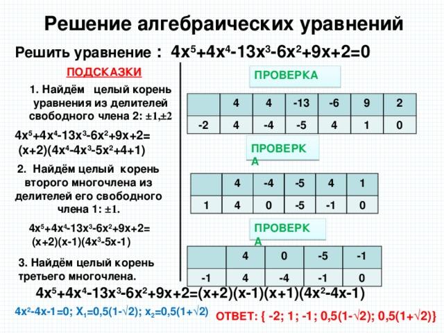 Решение алгебраических уравнений Решить уравнение : 4x 5 +4x 4 -13x 3 -6x 2 +9x+2=0 ПОДСКАЗКИ ПРОВЕРКА 1. Найдём целый корень уравнения из делителей свободного члена 2: ±1,±2 4 -2 4 4 -13 -4 -6 -5 9 4 2 1 0 4x 5 +4x 4 -13x 3 -6x 2 +9x+2=  (x+2)(4x 4 -4x 3 -5x 2 +4+1) ПРОВЕРКА 2. Найдём целый корень второго многочлена из делителей его свободного члена 1: ±1. 1 4 4 -4 0 -5 -5 4 -1 1 0 4x 5 +4x 4 -13x 3 -6x 2 +9x+2= ПРОВЕРКА  (x+2)(x-1)(4x 3 -5x-1) -1 4 0 4 -4 -5 -1 -1 0 3. Найдём целый корень третьего многочлена. 4x 5 +4x 4 -13x 3 -6x 2 +9x+2=(x+2)(x-1)(x+1)(4x 2 -4x-1) 4x 2 -4x-1=0; X 1 =0,5(1- √2); x 2 =0,5(1+√2) ОТВЕТ: { -2; 1; -1; 0,5(1- √2); 0,5(1+√2)} 9