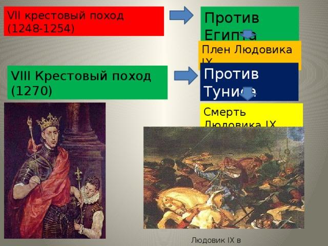 VΙΙ крестовый поход (1248-1254) Против Египта Плен Людовика ΙX Против Туниса VΙΙΙ Крестовый поход (1270) Смерть Людовика ΙX Людовик ΙX в битве