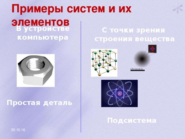 Примеры систем и их элементов В устройстве компьютера С точки зрения строения вещества Простая деталь Подсистема 30.10.16