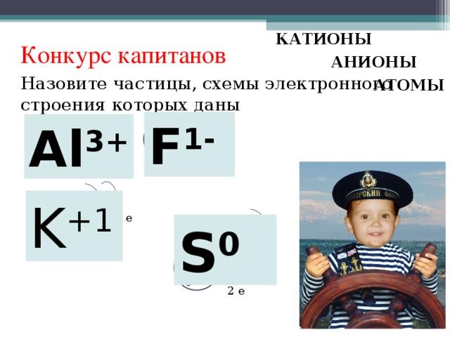 Конкурс капитанов КАТИОНЫ АНИОНЫ Назовите частицы, схемы электронного строения которых даны АТОМЫ F 1- Al 3+ +13+ +13+ + 9 +13 2е 8е 8е 2е K +1 + 19 8 е S 0 8 е 2 е 6 е +16 8 е 2 е