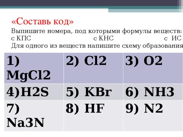 «Составь код» Выпишите номера, под которыми формулы веществ: с КПС с КНС с ИС Для одного из веществ напишите схему образования связи 1) MgCl2 2) Cl2 4) H2S 3) O2 5) KBr 7) Na3N 8) HF 6) NH3 9) N2