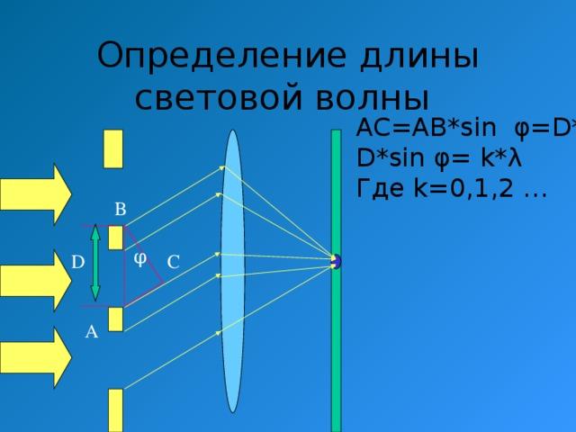 Определение длины световой волны  AC=AB*sin φ=D*sin φ D*sin φ= k*λ Где k=0,1,2 … B φ D C А
