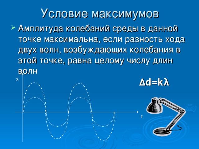 Условие максимумов Амплитуда колебаний среды в данной точке максимальна, если разность хода двух волн, возбуждающих колебания в этой точке, равна целому числу длин волн ∆ d=k λ x t
