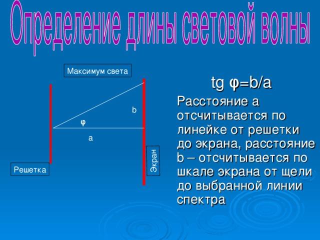 b Экран tg φ=b/a  Расстояние а отсчитывается по линейке от решетки до экрана, расстояние b – отсчитывается по шкале экрана от щели до выбранной линии спектра Максимум света φ а Решетка