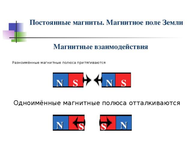 Постоянные магниты. Магнитное поле Земли Магнитные взаимодействия Разноимённые магнитные полюса притягиваются N N S S  Одноимённые магнитные полюса отталкиваются N N S S