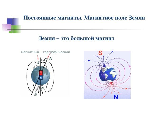 Постоянные магниты. Магнитное поле Земли Земля – это большой магнит