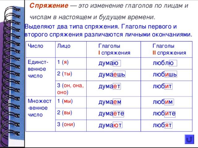 Обратите внимание на спряжение глаголов