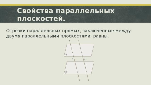 Свойства параллельных плоскостей. Отрезки параллельных прямых, заключённые между двумя параллельными плоскостями, равны. α a b β