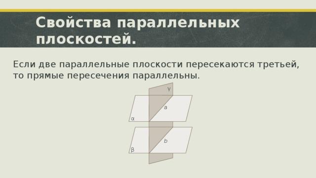 Свойства параллельных плоскостей. Если две параллельные плоскости пересекаются третьей, то прямые пересечения параллельны. γ a α b β