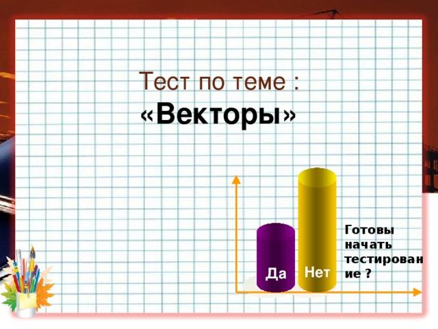 Тест по теме : «Векторы» Нет Готовы начать тестирование ? Да
