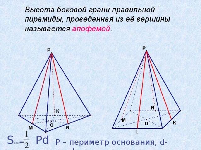 S БОК =    Pd P – периметр основания, d- апофема 14