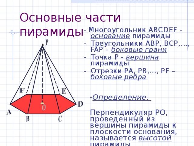 Основные части пирамиды - Многоугольник АВС DEF -  основание пирамиды - Треугольники  АВР, ВСР,…, FAP – боковые грани - Точка Р - вершина пирамиды - Отрезки РА, РВ,…, Р F – боковые ребра  Определение.   Перпендикуляр РО, проведенный из вершины пирамиды к плоскости основания, называется высотой пирамиды.