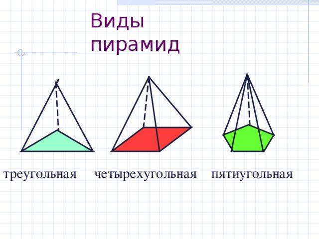 Виды пирамид треугольная четырехугольная пятиугольная