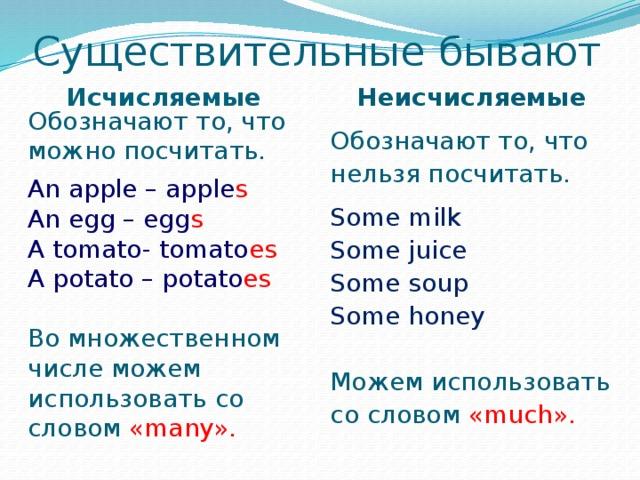 Существительные бывают Неисчисляемые Исчисляемые Обозначают то, что можно посчитать. Обозначают то, что нельзя посчитать. Some milk An apple – apple s An egg – egg s Some juice A tomato- tomato es Some soup A potato – potato es Some honey Во множественном числе можем использовать со словом «many». Mожем использовать со словом «much».