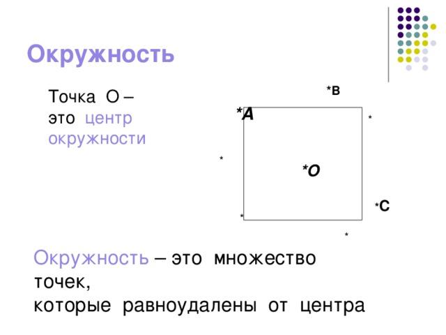 Окружность  *В Точка О – это центр окружности *А  *О * *  * С  *  * Окружность – это множество точек, которые равноудалены от центра