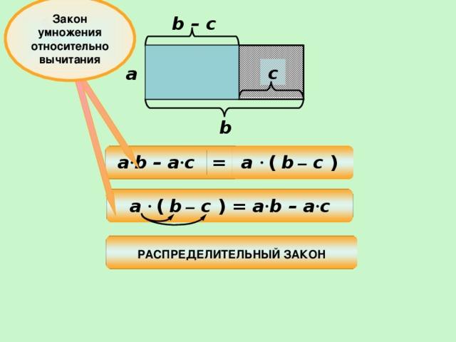 Закон умножения относительно вычитания b – c с a b a · b – a · c a ·  (  b – c )  = a ·  (  b – c ) = a · b – a · c РАСПРЕДЕЛИТЕЛЬНЫЙ ЗАКОН