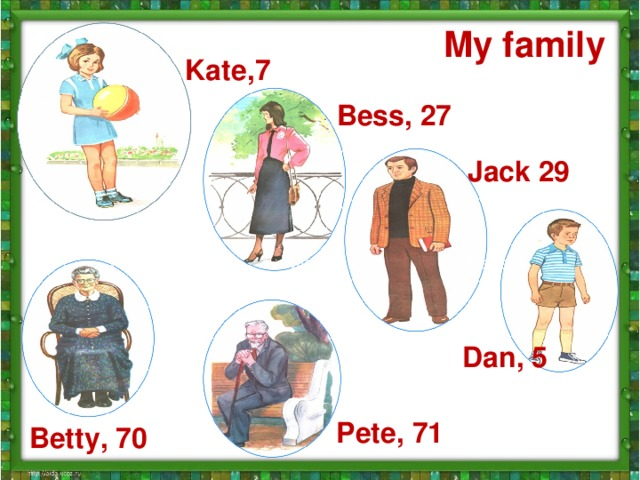 My family Kate,7 Bess, 27 Jack 29  Аня, 10 Миша, 8 Саша, 4 Dan, 5 Pete, 71 Betty, 70