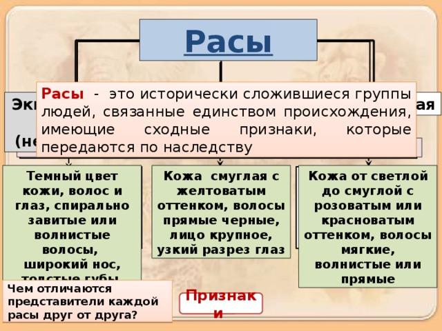 Расы Расы Расы - это исторически сложившиеся группы людей, связанные единством происхождения, имеющие сходные признаки, которые передаются по наследству Европеоидная Экваториальная (негроидная) Монголоидная Европеоидная Экваториальная (негроидная) Монголоидная О с н о в н ы е п р и з н а к и О с н о в н ы е п р и з н а к и Темный цвет кожи, волос и глаз, спирально завитые или волнистые волосы, широкий нос, толстые губы Кожа смуглая с желтоватым оттенком, волосы прямые черные, лицо крупное, узкий разрез глаз Кожа от светлой до смуглой с розоватым или красноватым оттенком, волосы мягкие, волнистые или прямые             Кликните по прямоугольнику «Ответ» - появятся расовые признаки, по слову «расы» - определение, щелчок по определению и оно исчезнет Чем отличаются представители каждой расы друг от друга? Признаки 6