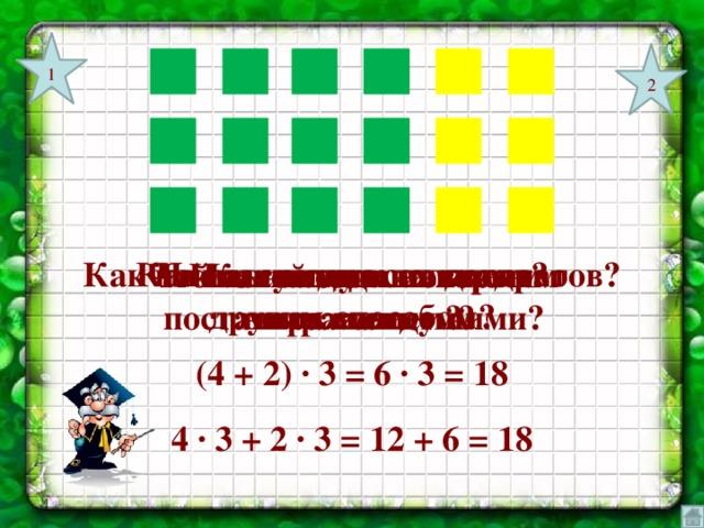 1 2 Что вы видите на доске? Как вычислить количество другим способом? Как найти сумму всех квадратов? Что мы находили первым выражением? Что находили вторым выражением? Какой знак можно поставить между ними? (4 + 2) ∙ 3 = 6 ∙ 3 = 18 4 ∙ 3 + 2 ∙ 3 = 12 + 6 = 18