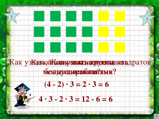 1 2 Как узнать другим способом? Как узнать, на сколько зеленых квадратов больше, чем желтых? Какой знак можно поставить между выражениями? (4 - 2) ∙ 3 = 2 ∙ 3 = 6 4 ∙ 3 - 2 ∙ 3 = 12 - 6 = 6