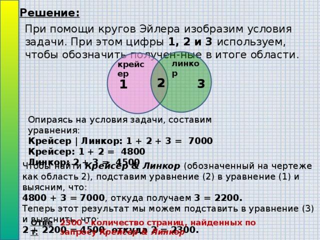 Задача по кругам эйлера с решением решение задач о максимизации дохода