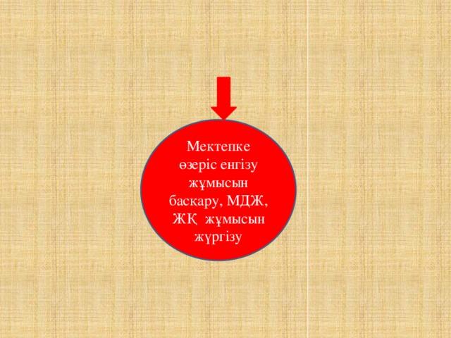 Курстан өтпеген бір мұғалім (тәлімалушы) Коучинг І деңгей мұғалімдері Мектепке өзеріс енгізу жұмысын басқару, МДЖ, ЖҚ жұмысын жүргізу 1-2 ОМЖ,ҚМЖ арқылы сыныпта өзгеріс енгізу