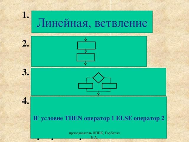 Какие основные структуры алгоритмов вы знаете? Начертите блок/схему линейной структуры Начертите структуру полного ветвления С помощью какого оператора осуществляется запись ветвления на языке программирования?