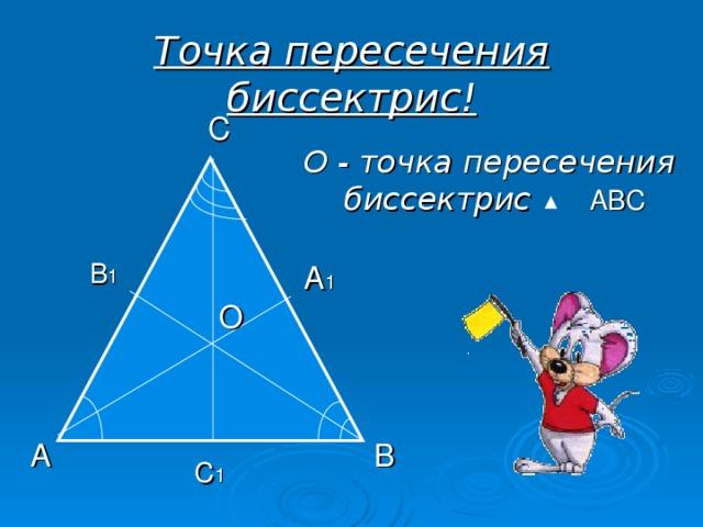 Точка пересечения биссектрис! С О - точка пересечения биссектрис АВС В 1 А 1 О В А С 1