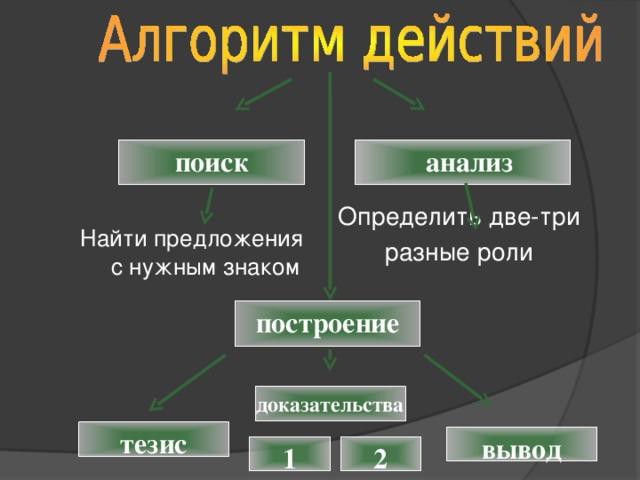 поиск  анализ Определить две-три разные роли Найти предложения с нужным знаком построение доказательства тезис вывод 1 2