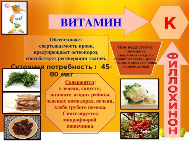 К ВИТАМИН  Обеспечивает  свертываемость крови, предупреждает остеопороз, способствует регенерации тканей.  При недостатке : снижается  свертывание крови (кровоточивость десен, носовые кровотечения, кровоподтеки) Суточная потребность : 45-80 мкг Содержится : в зелени, капусте, шпинате, ягодах рябины, зеленых помидорах, печени, хлебе грубого помола. Синтезируется микрофлорой кишечника.