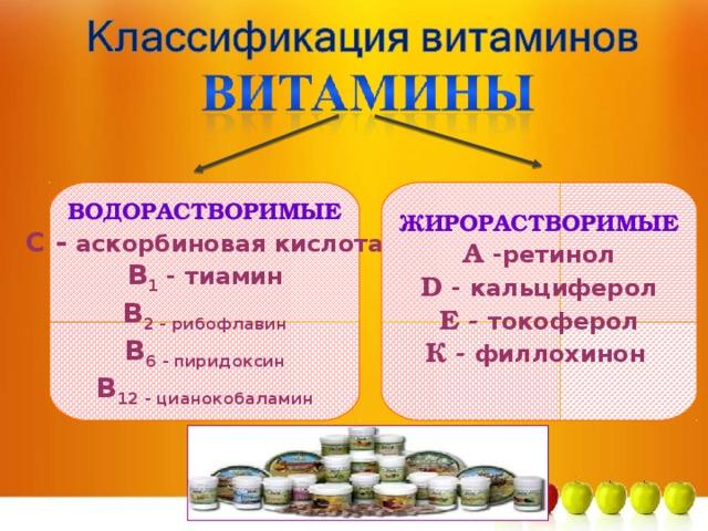 ВОДОРАСТВОРИМЫЕ ЖИРОРАСТВОРИМЫЕ С - аскорбиновая кислота В 1 - тиамин В 2 - рибофлавин В 6 - пиридоксин В 12 - цианокобаламин А -ретинол D  - кальциферол Е - токоферол К - филлохинон