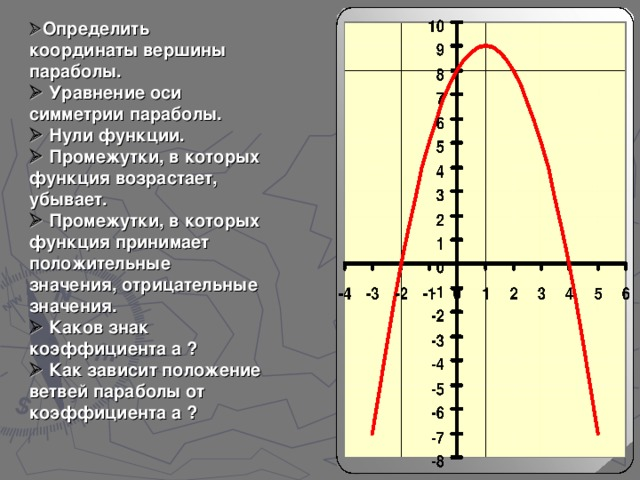  Определить координаты вершины параболы.   Уравнение оси симметрии параболы.   Нули функции.   Промежутки, в которых функция возрастает, убывает.   Промежутки, в которых функция принимает положительные значения, отрицательные значения.   Каков знак коэффициента a ?   Как зависит положение ветвей параболы от коэффициента a ?