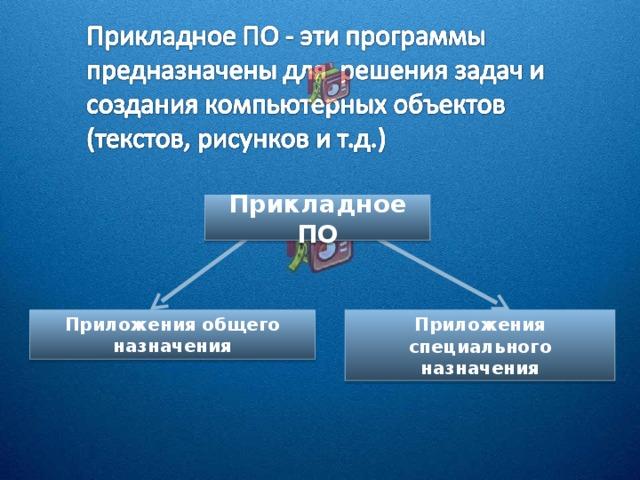 Прикладное ПО Приложения общего назначения Приложения специального назначения