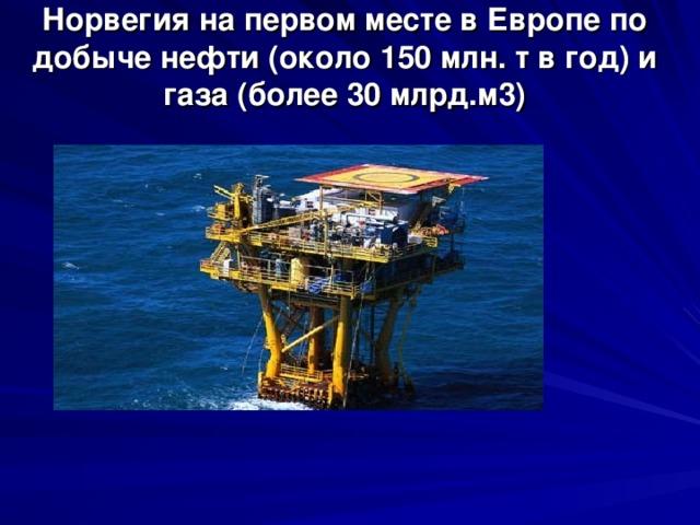 Норвегия на первом месте в Европе по добыче нефти (около 150 млн. т в год) и газа (более 30 млрд.м3)