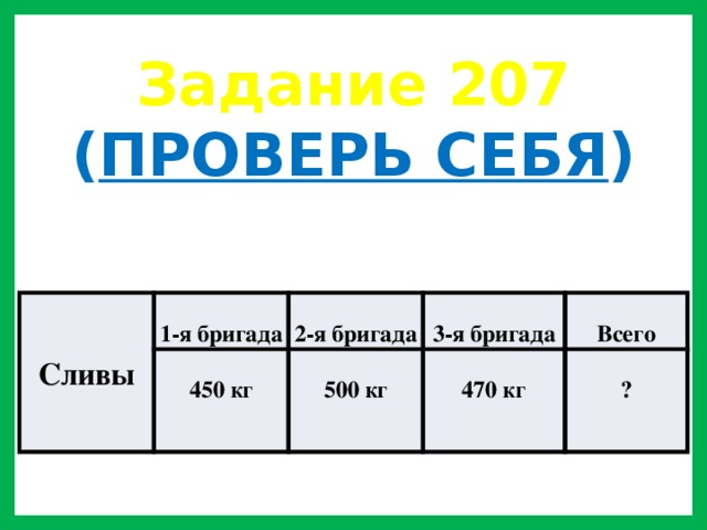 Задание 207 ( ПРОВЕРЬ СЕБЯ )    Сливы   1-я бригада   2-я бригада 450 кг   3-я бригада 500 кг  470 кг Всего ?