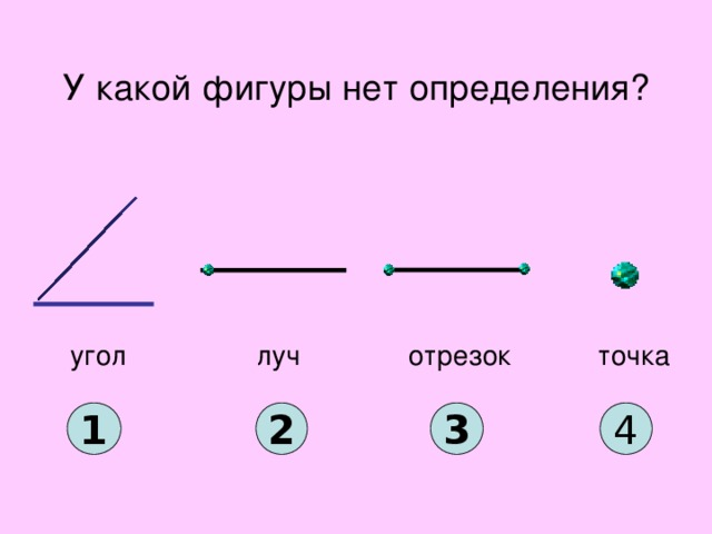 У какой фигуры нет определения? угол луч отрезок точка 1 4 3 2