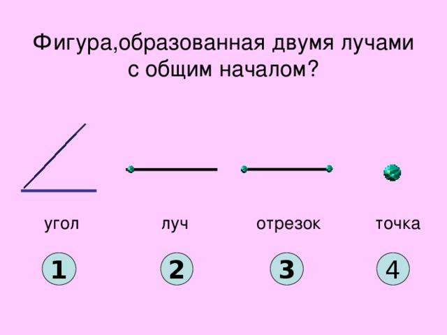 Фигура,образованная двумя лучами с общим началом? угол луч отрезок точка 1 4 3 2