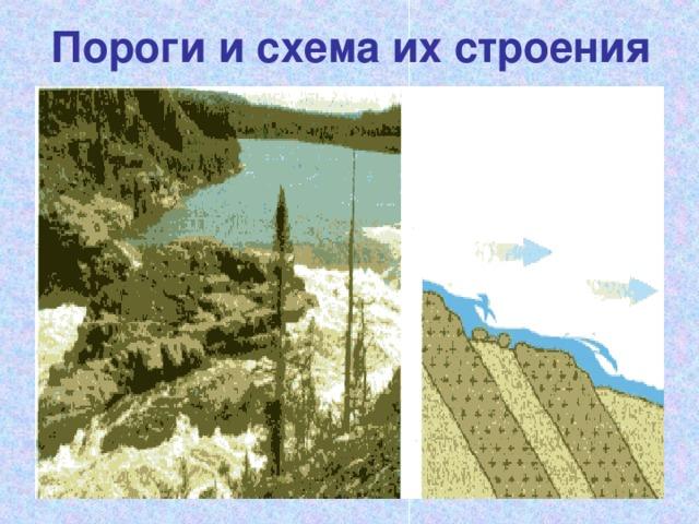 Пороги и схема их строения
