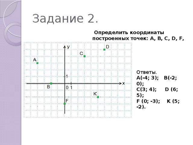 определить координаты точки картинке интернет попала четвертая