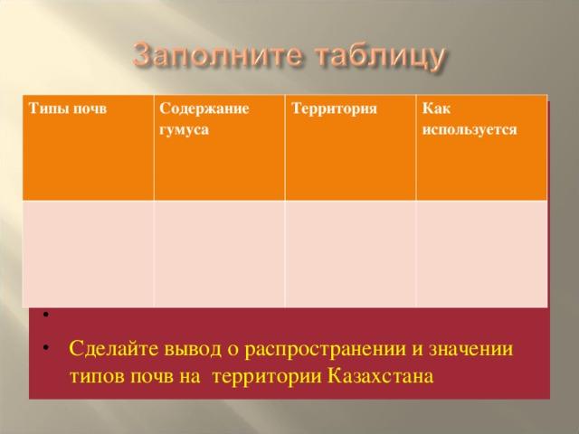 Типы почв Содержание гумуса Территория Как используется