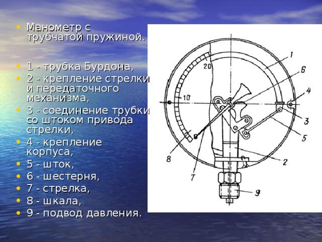 Манометр с трубчатой пружиной.  1 - трубка Бурдона, 2 - крепление стрелки и передаточного механизма, 3 - соединение трубки со штоком привода стрелки, 4 - крепление корпуса, 5 - шток, 6 - шестерня, 7 - стрелка, 8 - шкала, 9 - подвод давления.