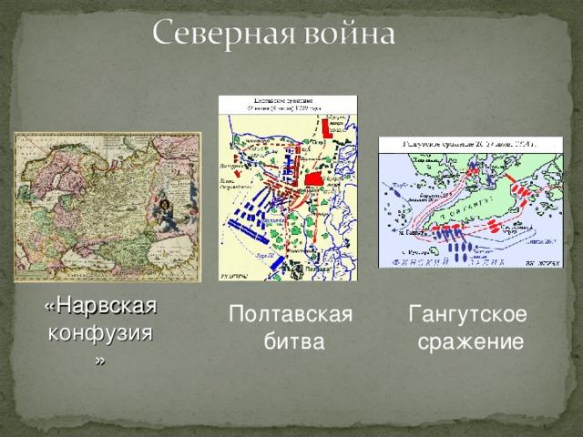 «Нарвская конфузия» Полтавская  битва Гангутское сражение