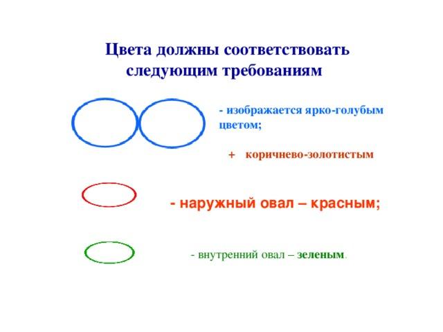 Цвета должны соответствовать  следующим требованиям :  :: - изображается ярко-голубым цветом;    + - коричнево-золотистым ;    - наружный овал – красным;    - внутренний овал – зеленым .