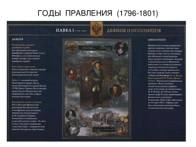 ГОДЫ ПРАВЛЕНИЯ (1796-1801)