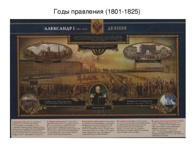 Годы правления (1801-1825)