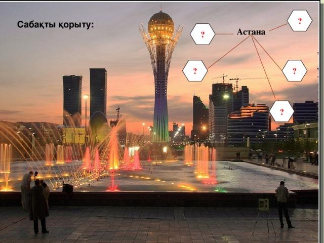 ? Сабақты қорыту: ? Астана ? ? ?