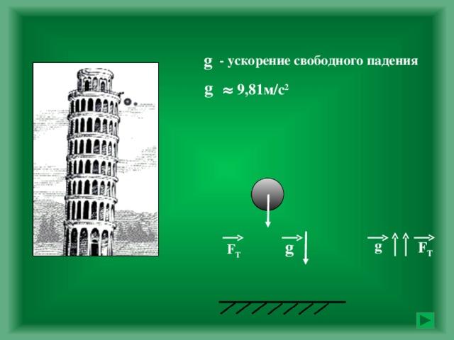 g - ускорение свободного падения g 9,81м/с 2 ≈ g g F Т F Т