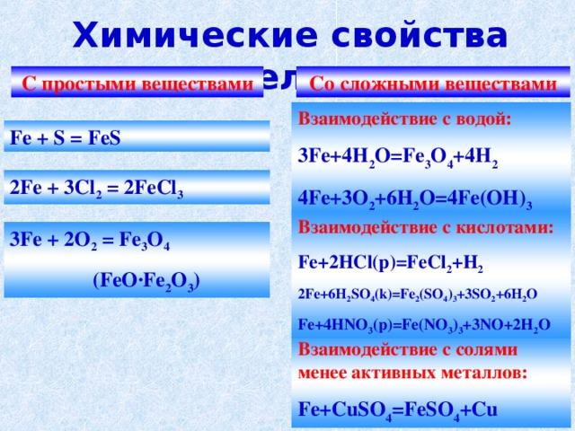 Химические свойства железа С простыми веществами Со сложными веществами Взаимодействие с водой: 3Fe+4H 2 O=Fe 3 O 4 +4H 2 4Fe+3O 2 +6H 2 O=4Fe(OH) 3  Fe + S = FeS 2Fe + 3Cl 2 = 2FeCl 3 Взаимодействие с кислотами: Fe+2HCl(p)=FeCl 2 +H 2 2Fe+6H 2 SO 4 (k)=Fe 2 (SO 4 ) 3 +3SO 2 +6H 2 O Fe+4HNO 3 (p)=Fe(NO 3 ) 3 +3NO+2H 2 O 3Fe + 2O 2 = Fe 3 O 4  (FeO ·Fe 2 O 3 ) Взаимодействие с солями менее активных металлов: Fe+CuSO 4 =FeSO 4 +Cu