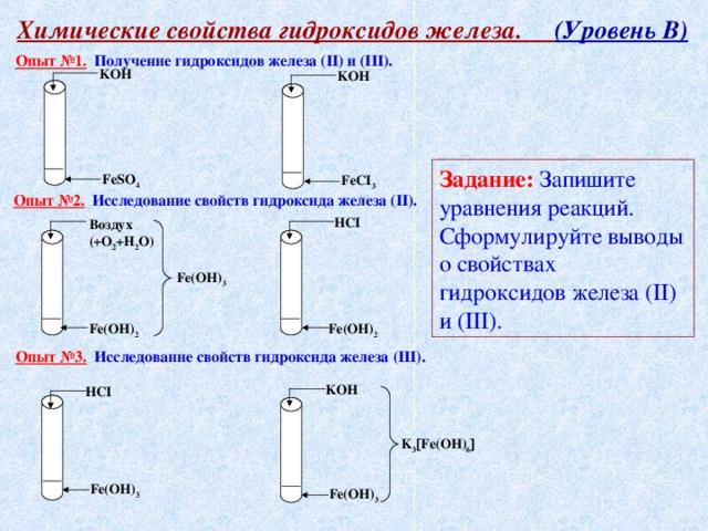 Химические свойства гидроксидов железа. (Уровень В) Опыт №1.  Получение гидроксидов железа ( II ) и ( III ). KOH KOH Задание:  Запишите уравнения реакций. Сформулируйте выводы о свойствах гидроксидов железа ( II ) и ( III ). FeSO 4 FeCI 3 Опыт №2.  Исследование свойств гидроксида железа ( II ). HCI Воздух (+О 2 +Н 2 О) Fe(OH) 3 Fe(OH) 2 Fe(OH) 2 Опыт №3.  Исследование свойств гидроксида железа ( III ). KOH HCI K 3  Fe(OH) 6  Fe(OH) 3 Fe(OH) 3
